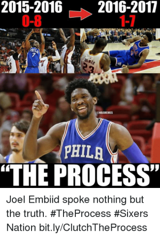 2015-2016-2016-2017-0-8-name-nbamemes-phila-the-process-joel-embiid-6802015.png